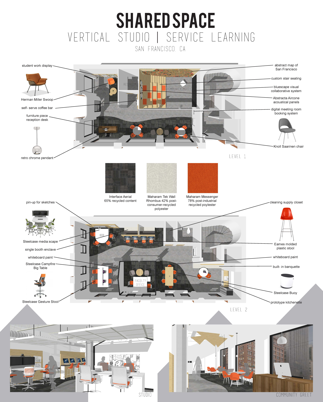 Design By Interior Design Student Danielle Rose