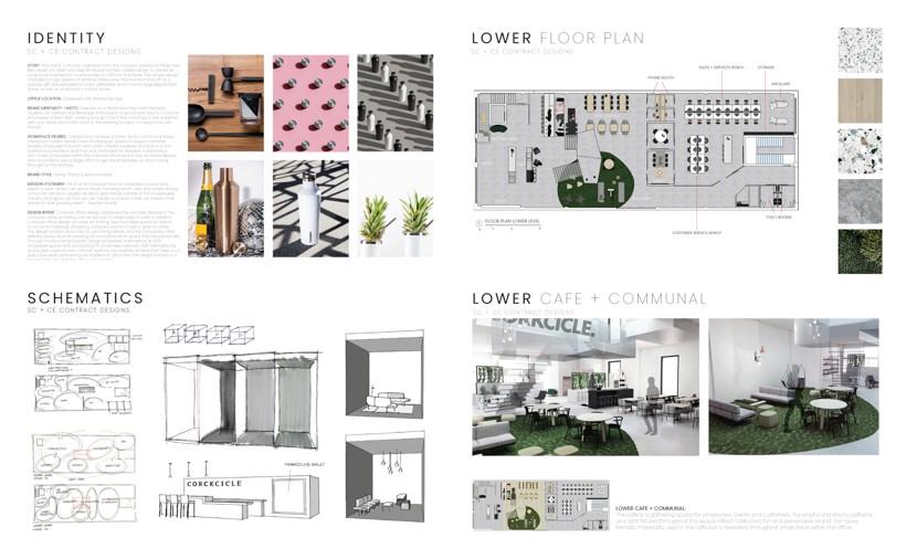 cafe interior design concept pdf