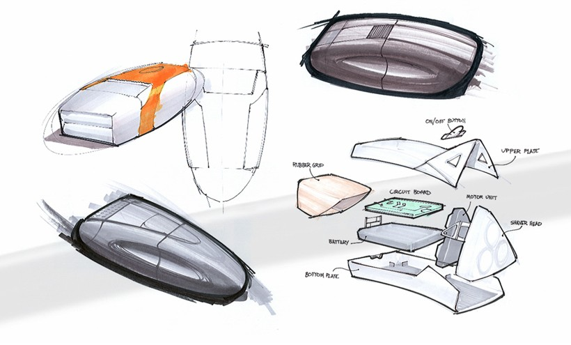 industrial design Industrial design, product development, new product concepts, styling, ergonomics, engineering, technology, prototype development, production engineering.