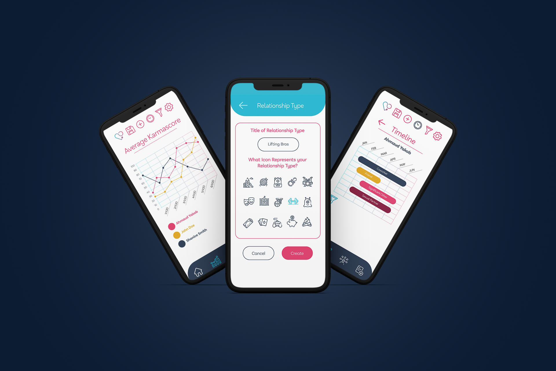 Mockup of a mobile application