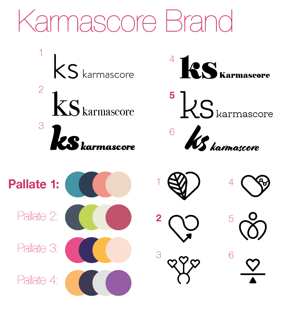 A graphic communicating the fonts and colors specific to the Karmascore brand