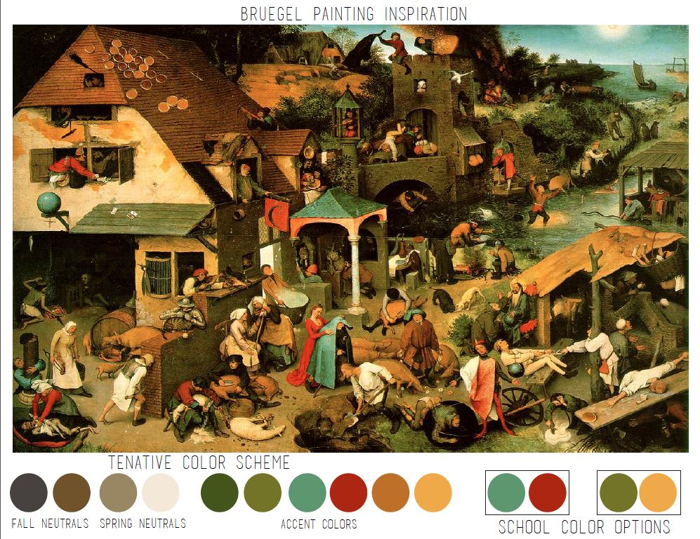 Painting by Bruegel